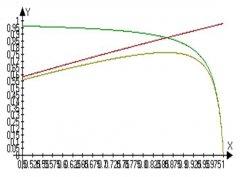 中频电炉节能减排中的考虑因素